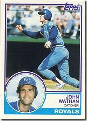 John Wathan Topps 83