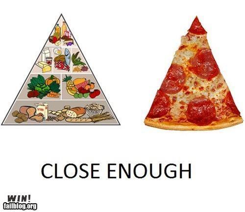 epic win photos - Food Pyramid WIN
