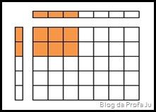 Multiplicando Frações
