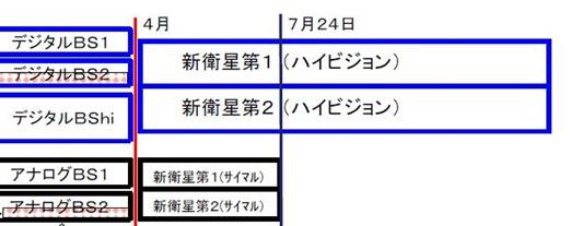 NHK_BShi