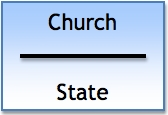 Church vs State