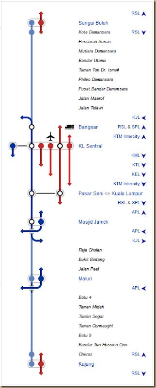 line1b