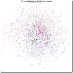 Italian-Blogosphere-cluster-def-title-450