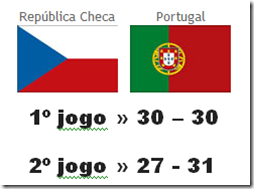 rep.checa-portugal
