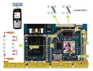 Solusi Nokia 1600  Pa,network