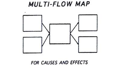 Thinking Map006