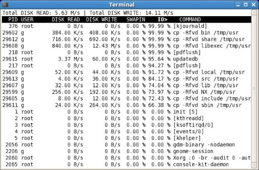 iptop monitor disk usage by process