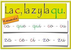 La C, la Z y la QU (ficha mural)