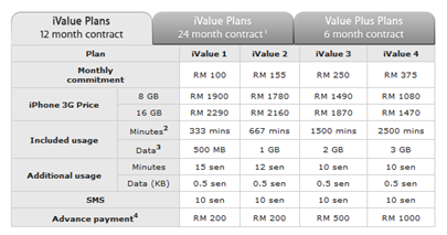 iPhone3G_Maxis_Plan1-1
