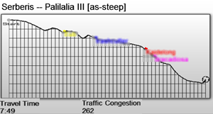 Palilalia apparently means the repetition or echoing of one's own words.  Kind of like stuttering.