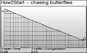 audiosurf chasing butterflies