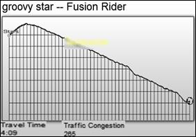 audiosurf fusion rider