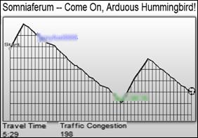 audiosurf arduous hummingbird