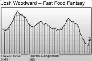 audiosurf fast food fantasy