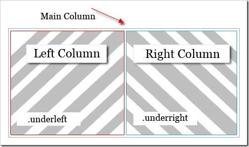 widget column
