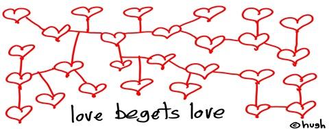 lovebegets25