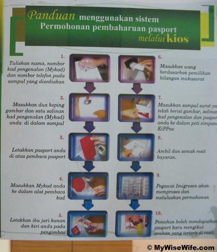 Guideline as stated at KiPPas Kiosk