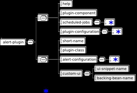 rhq-serverplugin-alert.png