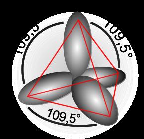 Tetraedro del carbono