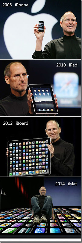 The-Future-of-Apple