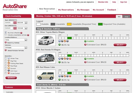 Autoshare car sharing