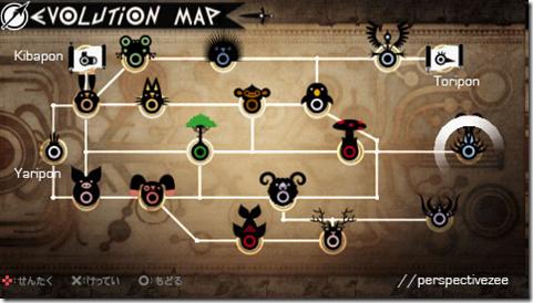 Evolution map of Yaripon