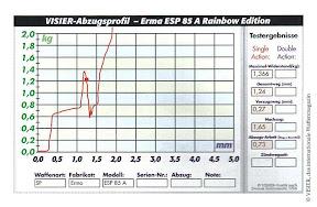 Trigger profile: Erma ESP 85