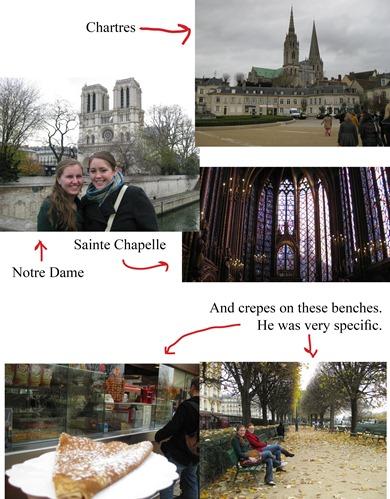 Hist of Creat Paris