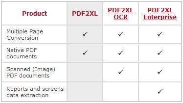 PDF2XL1