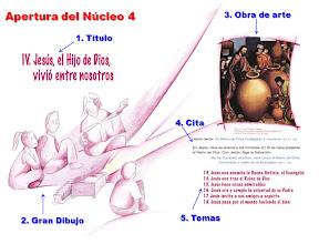 Núcleo IV del Catecismo Jesús es el Señor