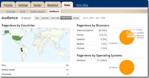 bloggerStats