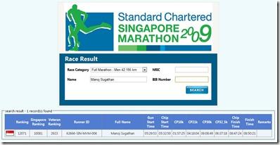Singapore Marathon Results