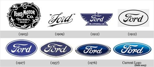 Evolução Ford