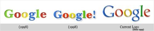 Evolução Google