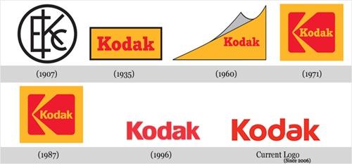 Evolução Kodak