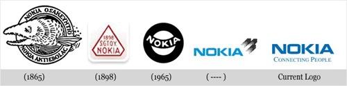 Evolução Nokia