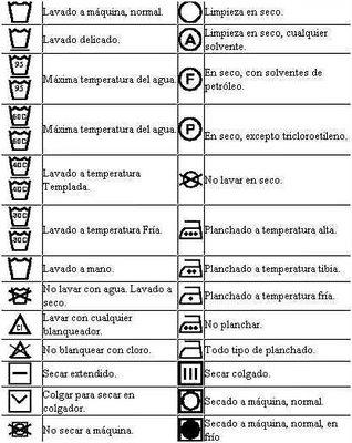 Simbolos de la ropa para lavar