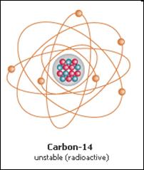 Carbon dating worksheet
