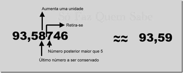 Segundaregra: último algarismo a ser conservado superior a cinco.