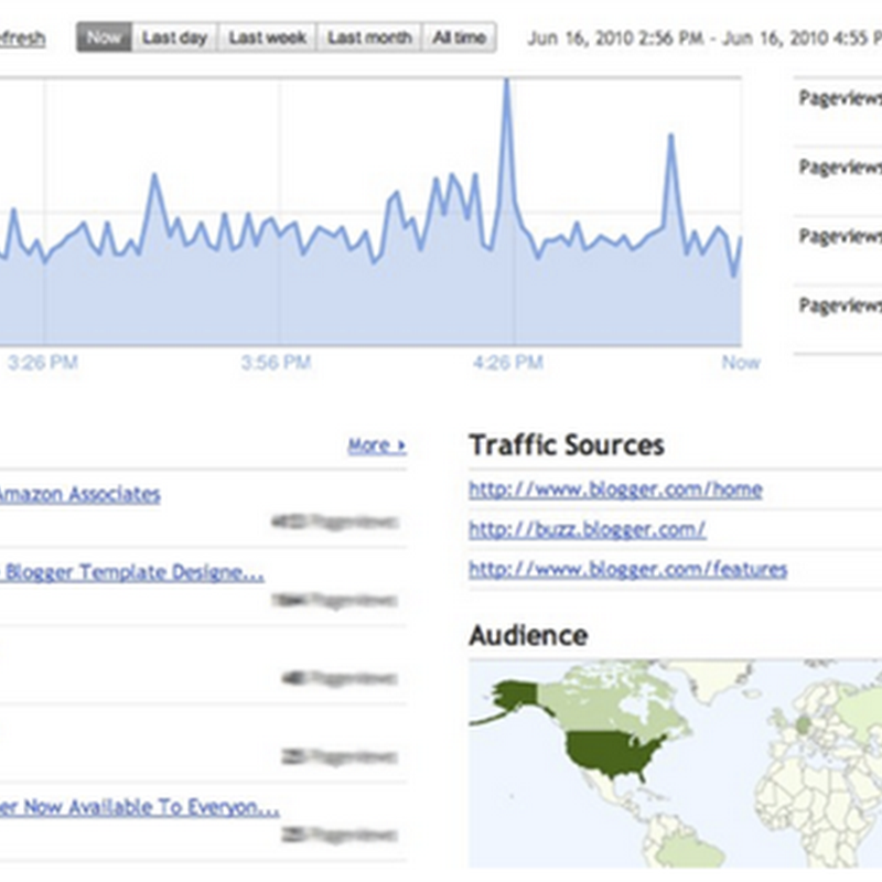 Blogger introduces real time web analytics