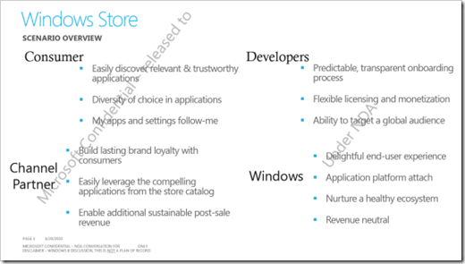 Windows-8-Windows-Store