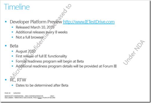 IE-9-Beta-timeline