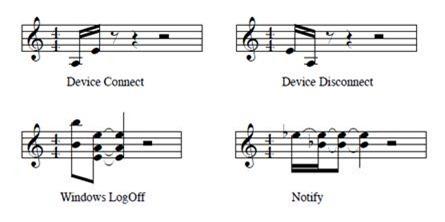 sound-schemes