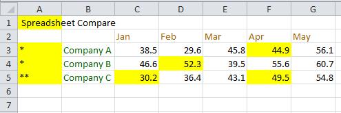 spreadsheet-compare2