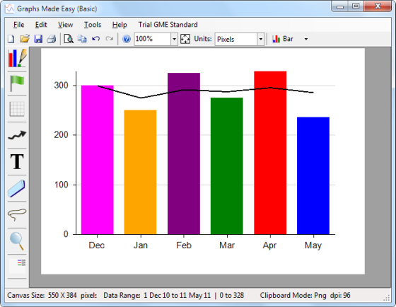 graphs made easy graph making software instant fundas