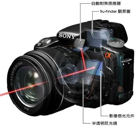 Sony Semi-Tran Reflex