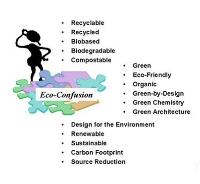 SustainablePackaging2020_CHART3