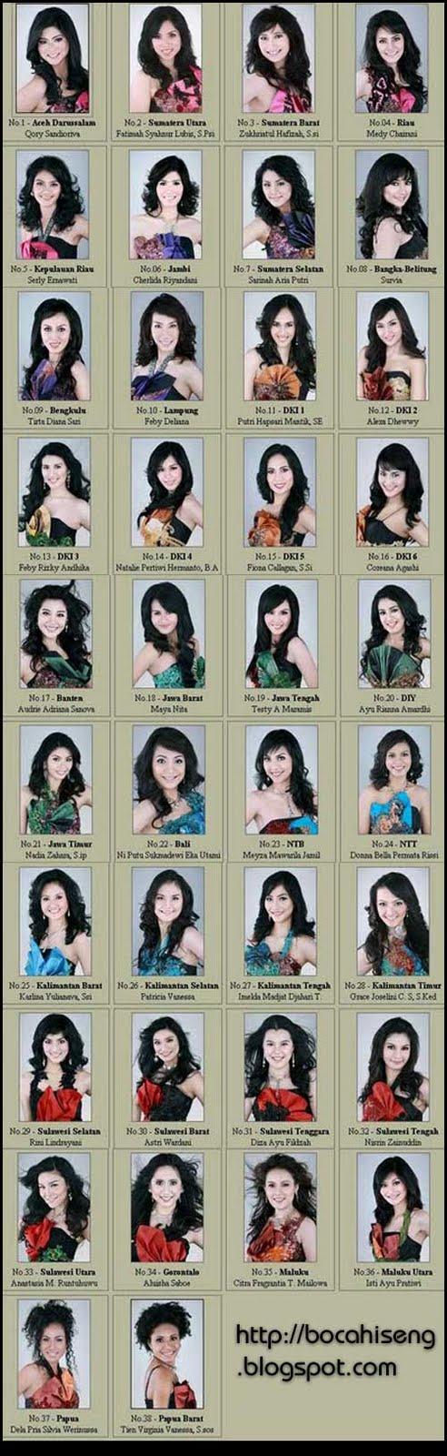 foto nama finalis putri indonesia 2009