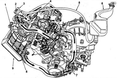 honda cb400f cb1 cooling system diagram engine diagram rh engine diagram blogspot com