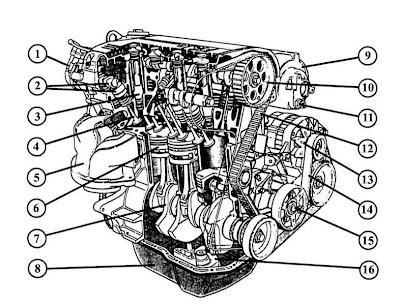 renault engine diagram schematic diagram database renault engine diagram wiring diagram mega renault engine diagrams renault engine diagram